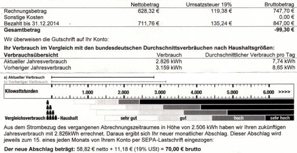 EWS-Rechnung-2015