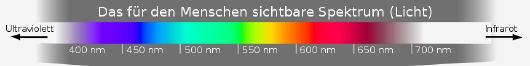 Licht-Spektrum