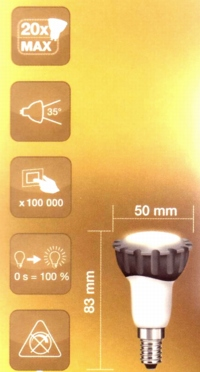 LEDON-R50-Daten