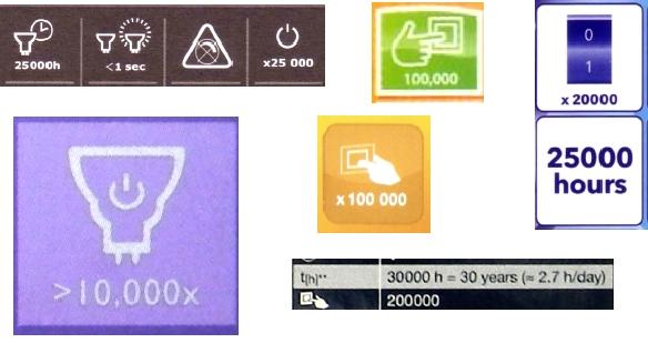 LED-Lebensdauer-Angaben