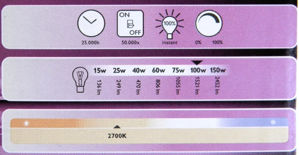 Philips-E27-20W-Daten