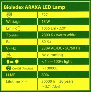 Araxa-1055lm-Packung