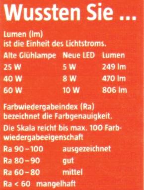 LED-bauhaus-02-2014-Tabelle