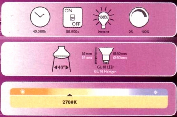 Philips-4W-GU10-Daten
