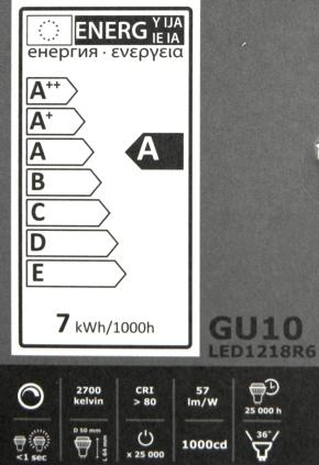IKEA-GU10-400lm-Daten