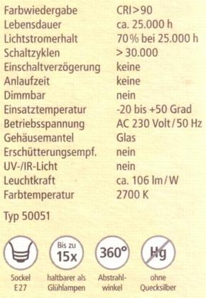 VosLED-Daten