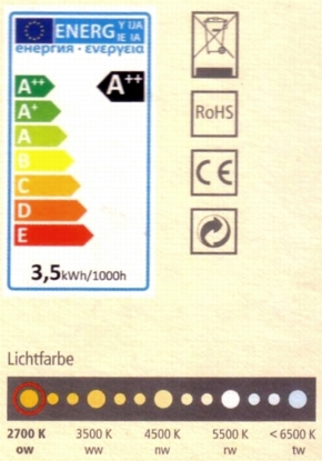 VosLED-Label-Lichtfarbe