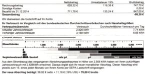 EWS-Rechnung-2015-klein