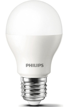 Philips-CorePro-aus-klein