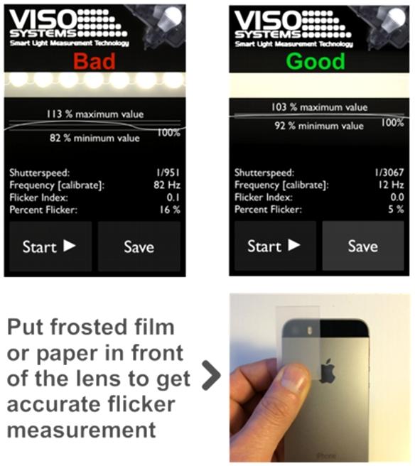 Viso-Flicker-Tester-Tipp