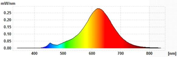 MM-DTW-Spektrum-dunkel
