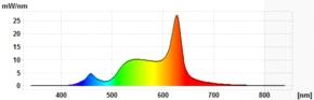 Spektraldiagramm-klein