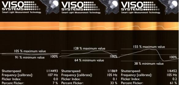 Cilight-11W-Flicker-Schalter-Anschnitt-Abschnitt