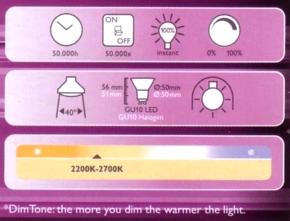 Philips-GU10-DT-Daten