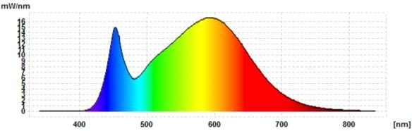Sigalux-DC-Spektrum-nw