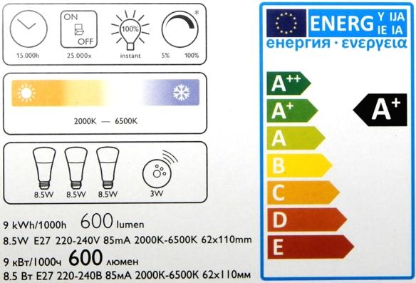 hue-E27-Daten-Label