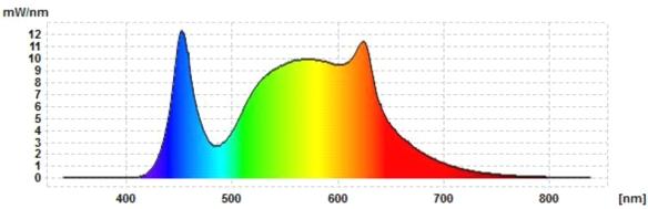 hue-E27-Spektrum-neutral-weiss