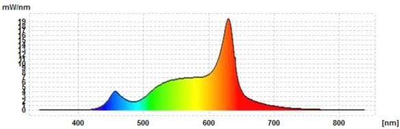 hue-E27-Spektrum-warm-weiss