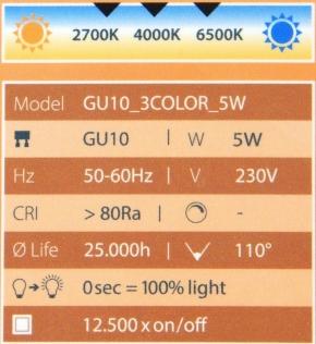 Sebson-GU10-3C-Daten