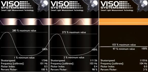 Velios-Osram-Philips-E14-Flimmern