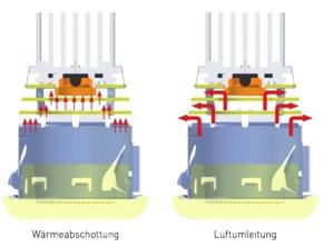 BJB-LED-Backofenleuchte-Schema