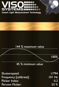 Verbatim-Mirageball-Schalter-Flimmer