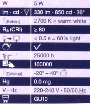 Osram-GU10-GLOWdim-Daten