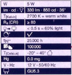 Osram-GU5.3-GLOWdim-Daten