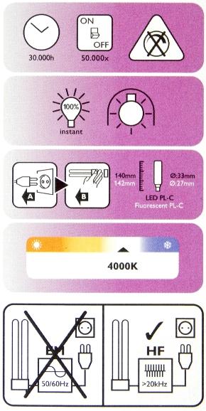 Doppeltest: Neue Philips-PL-C-LED-Röhren - Nutzlicht für ...