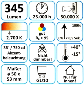melitec-gu10-63w-pack-daten