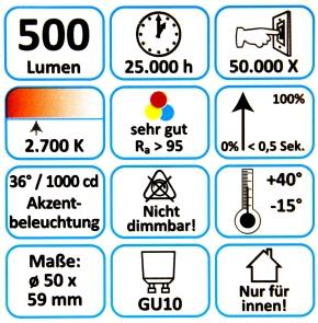 melitec-gu10-85w-pack-daten