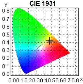 mueller-licht-e27-17w-farbort
