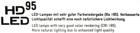 mueller-licht-hd95-led-aufdruck