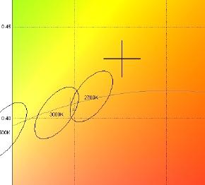 osram-e27-glowdim-fil-binning