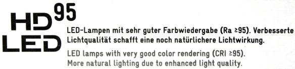 im test hd95 led lampen von m ller licht premium zu mini preisen fastvoice blog. Black Bedroom Furniture Sets. Home Design Ideas
