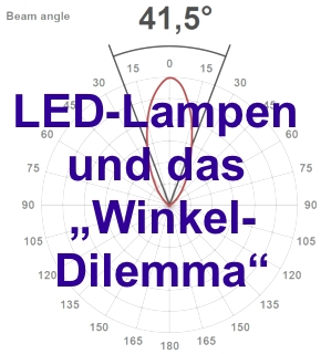 led lampen und das winkel dilemma fastvoice blog. Black Bedroom Furniture Sets. Home Design Ideas